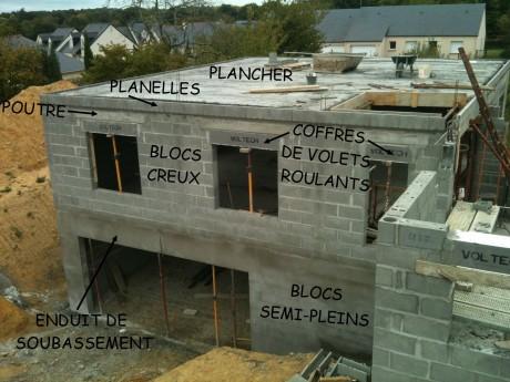 construction légendée